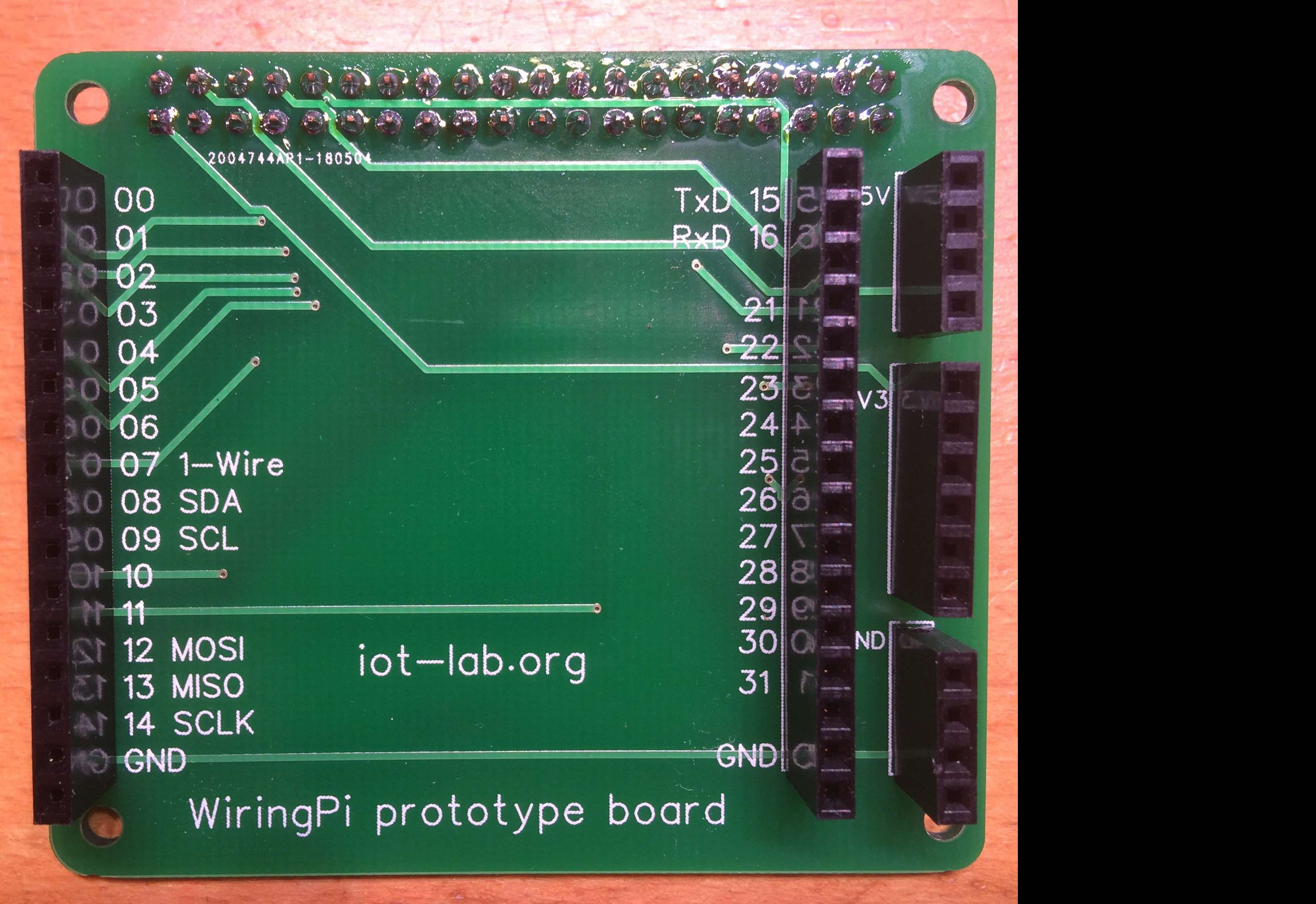 Wiringpi Unable To Open Spi Device