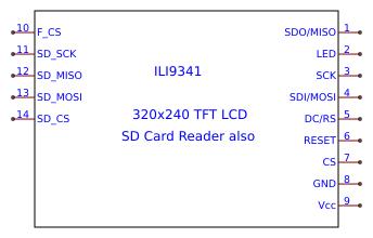 Ili9341 Fonts
