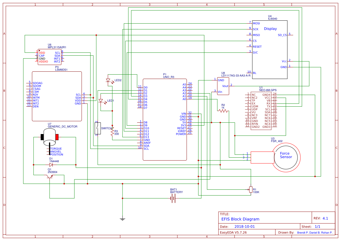 Efis Block Diagram Easyeda For Open In Editor