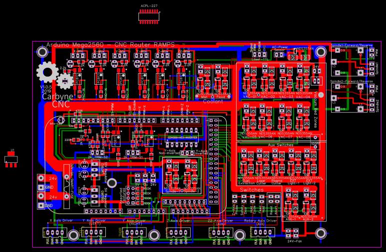 2019 CNC Router Board - EasyEDA