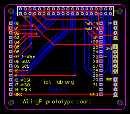 Wiring Pi prototype board copy - EasA on acorn archimedes, zx spectrum, intel mcs-51,