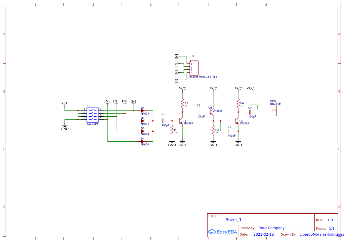 PROYECTO # 1 (PCB)
