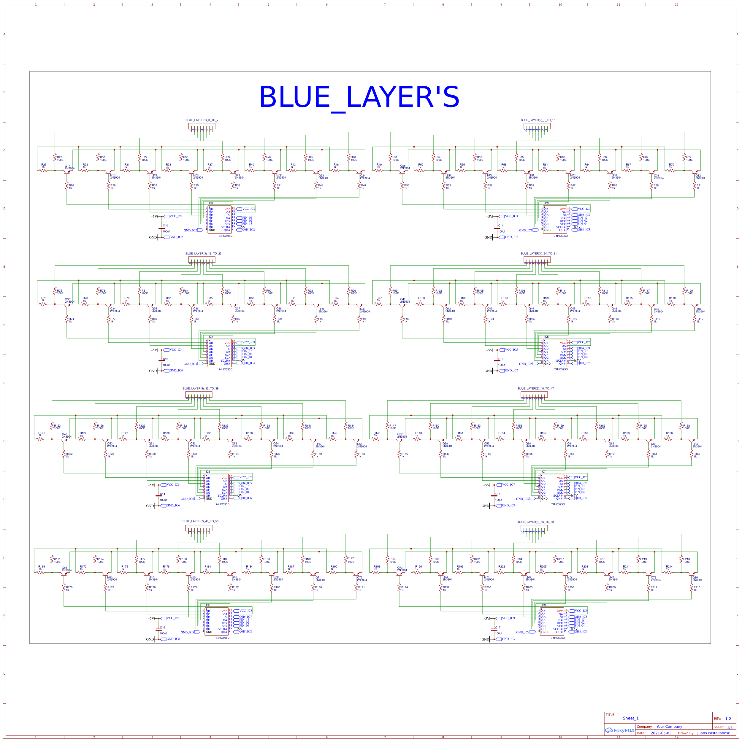 BLUE_LAYER'S