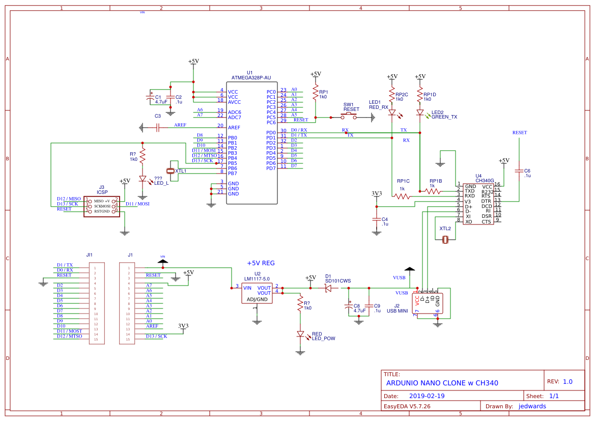 Si570/Si5351 Syntez CPU board copy - EasyEDA