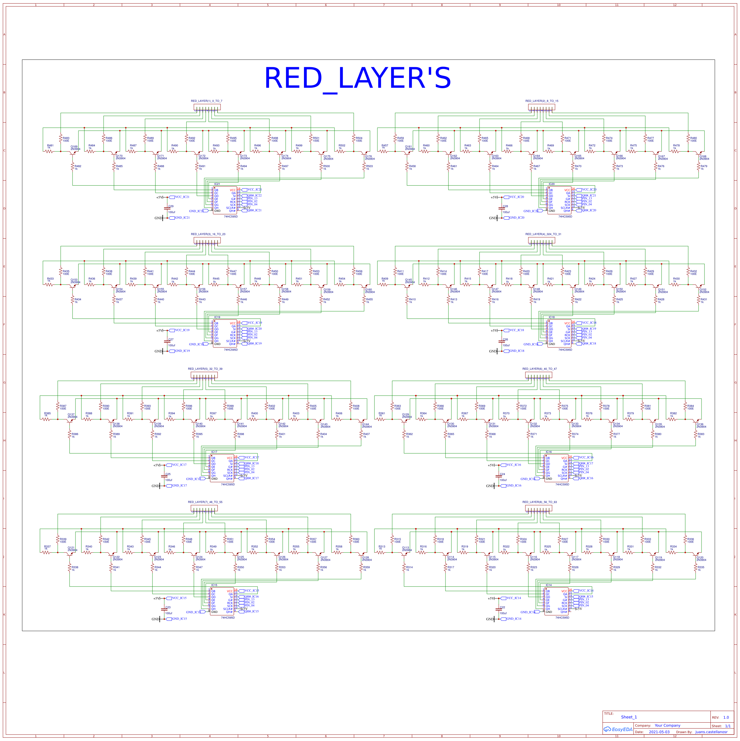 RED_LAYER'S